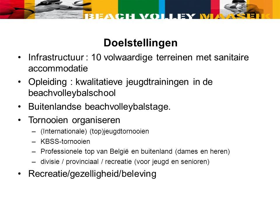 Nieuw dit jaar Provinciale selectietrainingen De Limburgse Volleybalbond (KLVV) organiseert i.s.m BeachvolleyMaaseik wekelijkse selectietrainingen op de beachterreinen (Sportlaan) van BeachvolleyMaaseik.