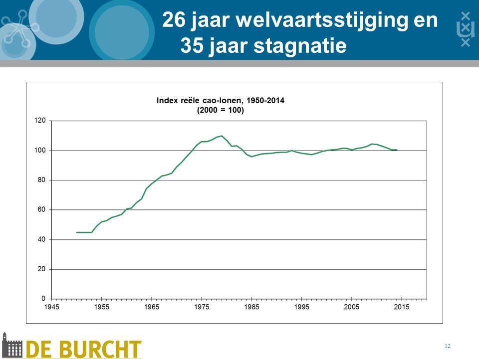 26 jaar welvaartsstijging en 35 jaar stagnatie 12