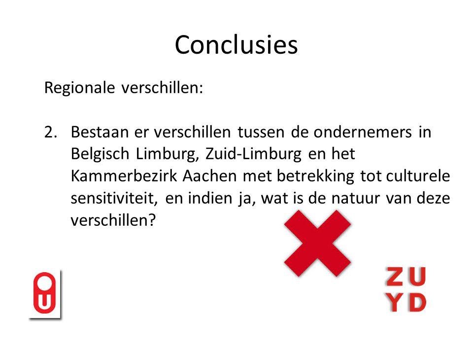 Conclusies Regionale verschillen: 2.Bestaan er verschillen tussen de ondernemers in Belgisch Limburg, Zuid-Limburg en het Kammerbezirk Aachen met betrekking tot culturele sensitiviteit, en indien ja, wat is de natuur van deze verschillen
