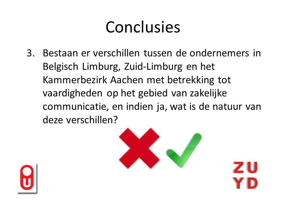 Conclusies 3.Bestaan er verschillen tussen de ondernemers in Belgisch Limburg, Zuid-Limburg en het Kammerbezirk Aachen met betrekking tot vaardigheden op het gebied van zakelijke communicatie, en indien ja, wat is de natuur van deze verschillen