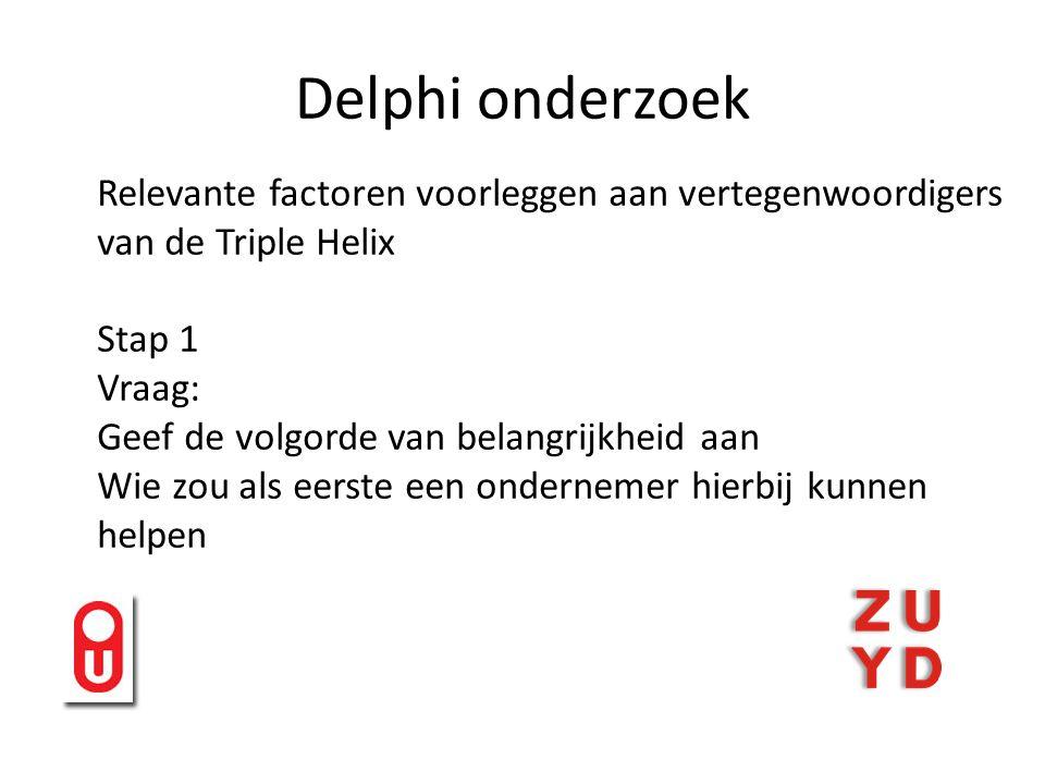 Delphi onderzoek Relevante factoren voorleggen aan vertegenwoordigers van de Triple Helix Stap 1 Vraag: Geef de volgorde van belangrijkheid aan Wie zou als eerste een ondernemer hierbij kunnen helpen