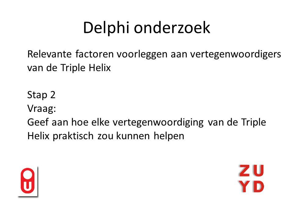 Delphi onderzoek Relevante factoren voorleggen aan vertegenwoordigers van de Triple Helix Stap 2 Vraag: Geef aan hoe elke vertegenwoordiging van de Triple Helix praktisch zou kunnen helpen
