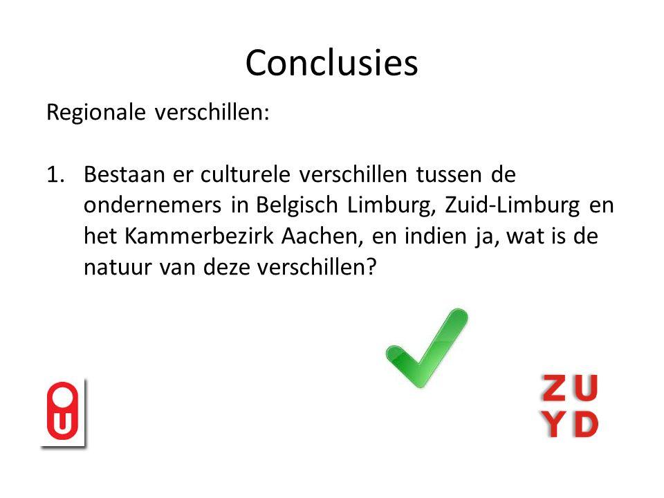 Conclusies Regionale verschillen: 1.Bestaan er culturele verschillen tussen de ondernemers in Belgisch Limburg, Zuid-Limburg en het Kammerbezirk Aachen, en indien ja, wat is de natuur van deze verschillen