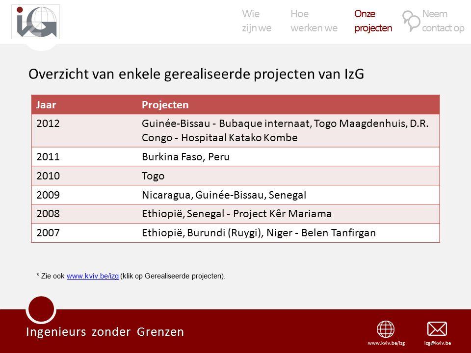Wie zijn we Hoe werken we Onze projecten Neem contact op Ingenieurs zonder Grenzen izg@kviv.bewww.kviv.be/izg Overzicht van enkele gerealiseerde projecten van IzG JaarProjecten 2012Guinée-Bissau - Bubaque internaat, Togo Maagdenhuis, D.R.