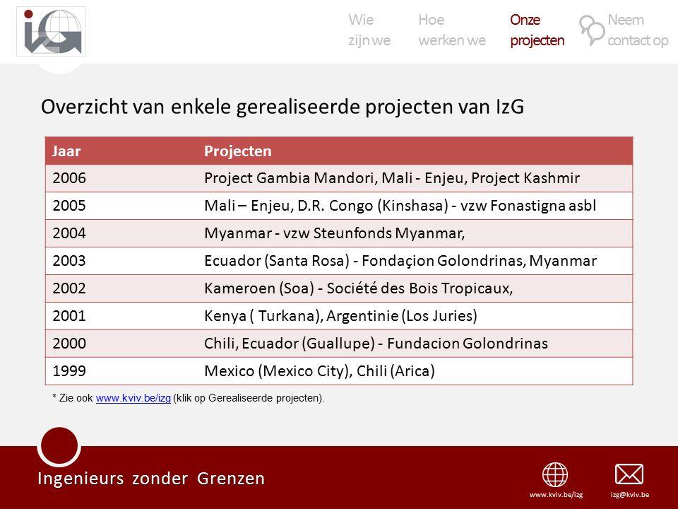 Wie zijn we Hoe werken we Onze projecten Neem contact op Ingenieurs zonder Grenzen izg@kviv.bewww.kviv.be/izg Overzicht van enkele gerealiseerde projecten van IzG JaarProjecten 2006Project Gambia Mandori, Mali - Enjeu, Project Kashmir 2005Mali – Enjeu, D.R.