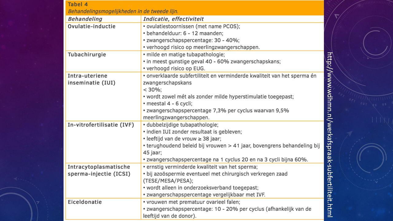 http://www.wdhmn.nl/werkafspraak-subfertiliteit.html