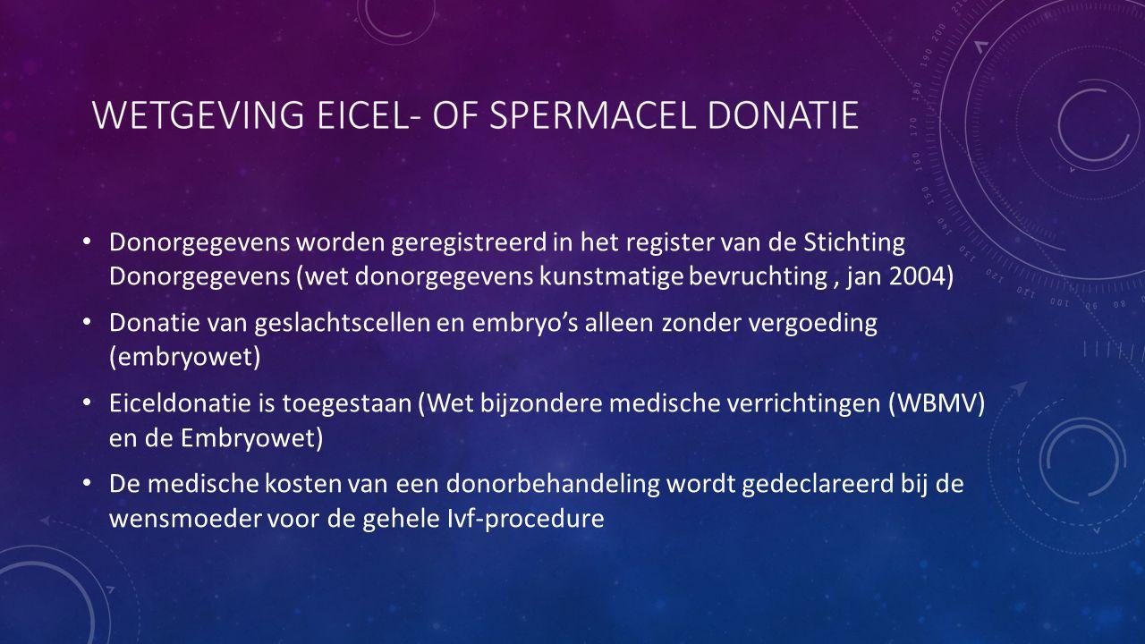 Donorgegevens worden geregistreerd in het register van de Stichting Donorgegevens (wet donorgegevens kunstmatige bevruchting, jan 2004) Donatie van ge