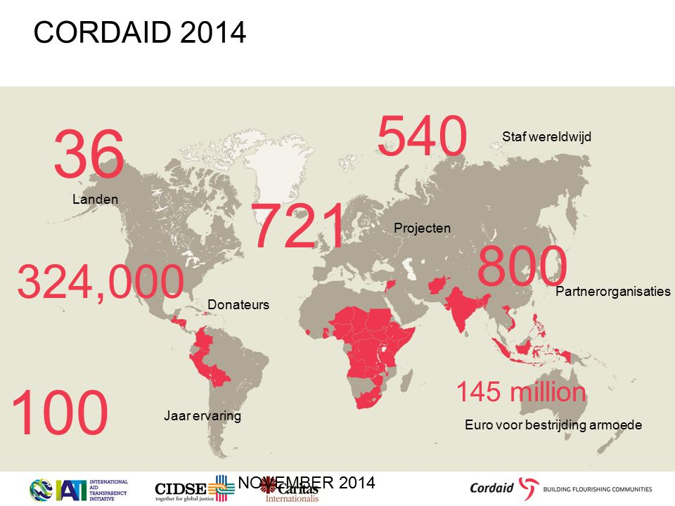 CORDAID 2014 540 145 million 36 324,000 721 100 Staf wereldwijd Euro voor bestrijding armoede Landen Donateurs Jaar ervaring Projecten 800 Partnerorga
