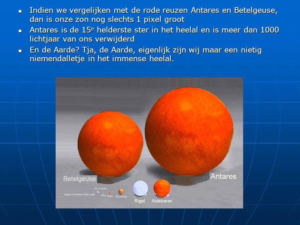 Indien we vergelijken met de rode reuzen Antares en Betelgeuse, dan is onze zon nog slechts 1 pixel groot Indien we vergelijken met de rode reuzen Ant