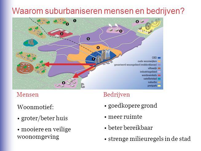 MensenBedrijven Woonmotief: groter/beter huis mooiere en veilige woonomgeving goedkopere grond meer ruimte beter bereikbaar strenge milieuregels in de