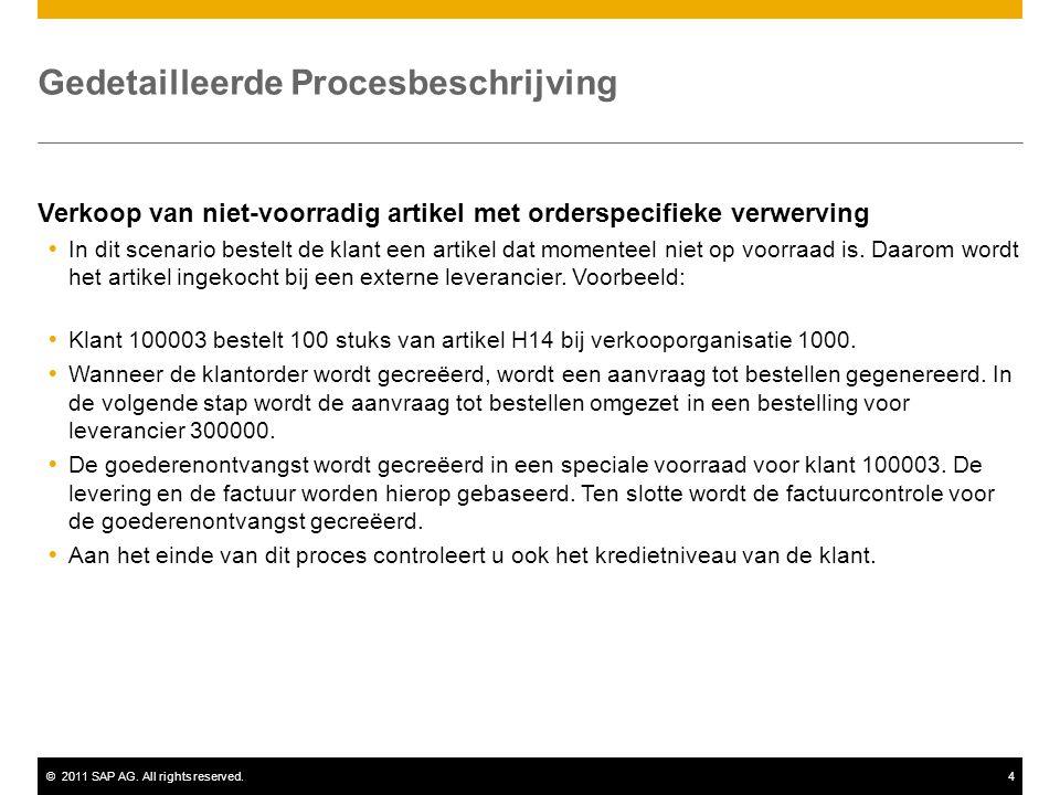 ©2011 SAP AG. All rights reserved.4 Gedetailleerde Procesbeschrijving Verkoop van niet-voorradig artikel met orderspecifieke verwerving  In dit scena