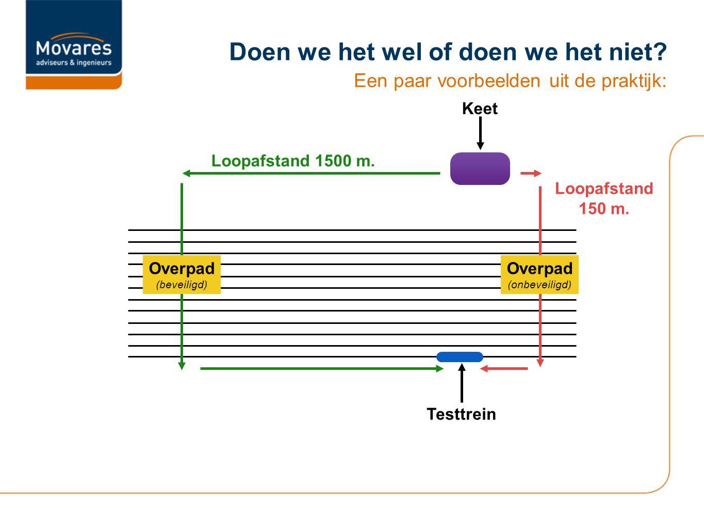 Doen we het wel of doen we het niet? Een paar voorbeelden uit de praktijk: Keet Testtrein Overpad (onbeveiligd) Overpad (beveiligd) Loopafstand 1500 m