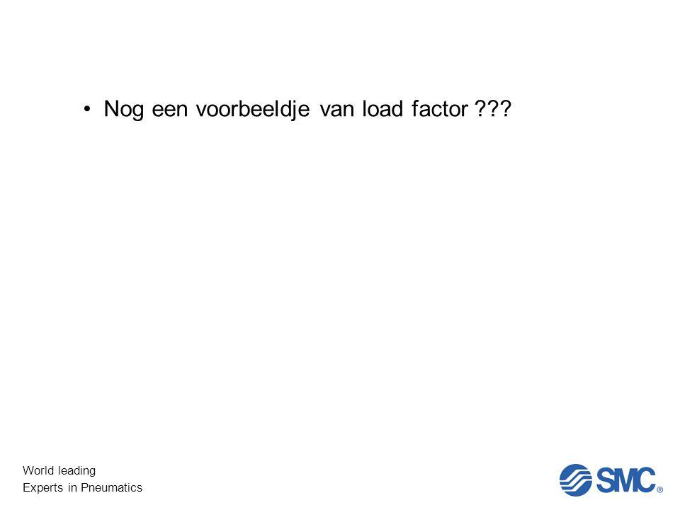 World leading Experts in Pneumatics Nog een voorbeeldje van load factor ???