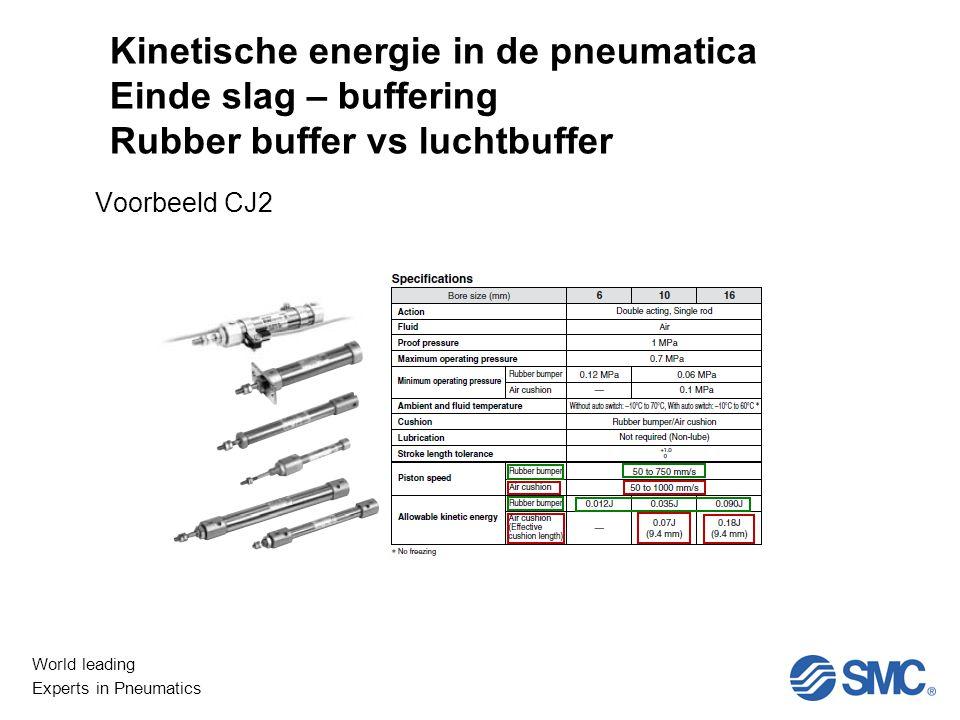World leading Experts in Pneumatics Niet Lineair Kinetische energie in de pneumatica Einde slag – buffering Rubber buffer vs luchtbuffer Voorbeeld CJ2