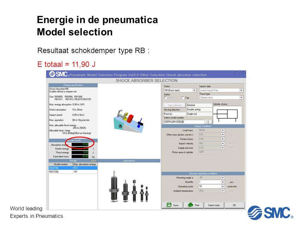 World leading Experts in Pneumatics Resultaat schokdemper type RB : E totaal = 11,90 J Energie in de pneumatica Model selection