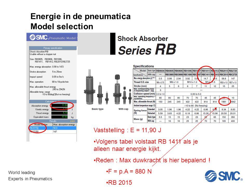 World leading Experts in Pneumatics Vaststelling : E = 11,90 J Volgens tabel volstaat RB 1411 als je alleen naar energie kijkt.