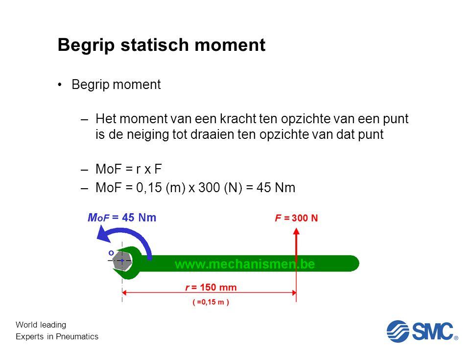 World leading Experts in Pneumatics Begrip statisch moment Begrip moment –Het moment van een kracht ten opzichte van een punt is de neiging tot draaien ten opzichte van dat punt –MoF = r x F –MoF = 0,15 (m) x 300 (N) = 45 Nm