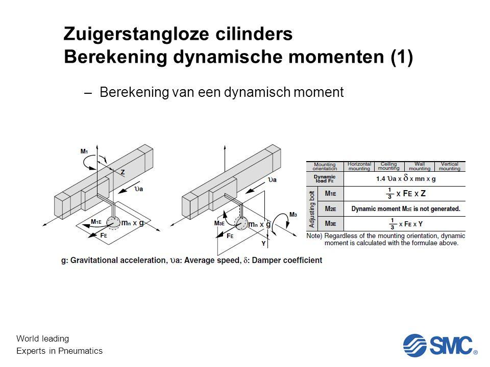 World leading Experts in Pneumatics Niet Lineair Zuigerstangloze cilinders Berekening dynamische momenten (1) –Berekening van een dynamisch moment