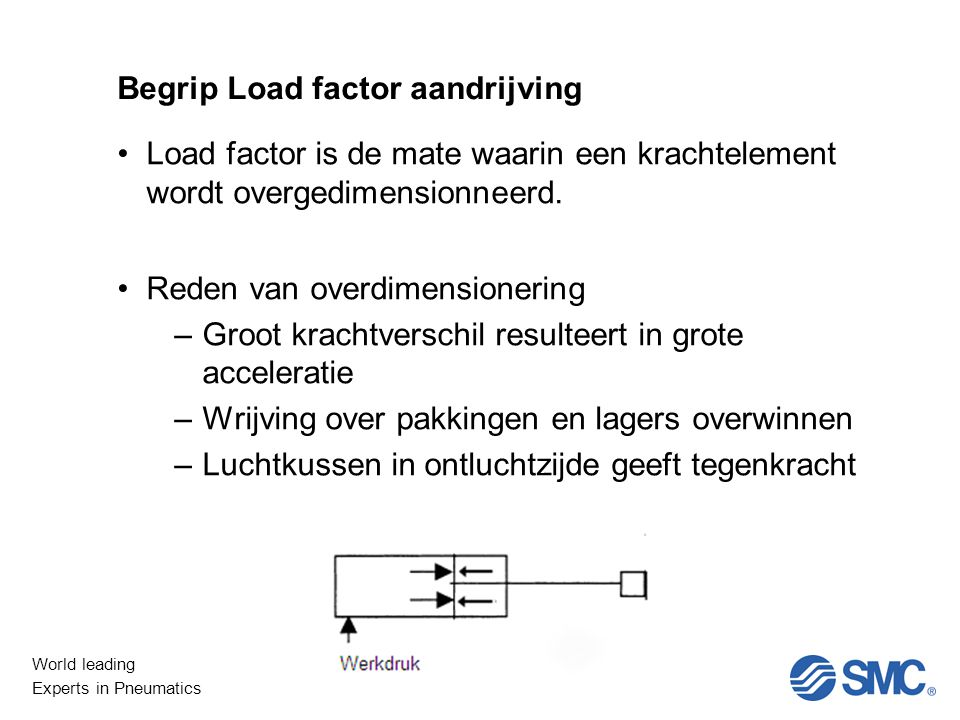 World leading Experts in Pneumatics Begrip Load factor aandrijving Definiëring Load factor ɳ = benodigde kracht theoretische kracht Hoe groter de overdimensionering, hoe kleiner de load factor.