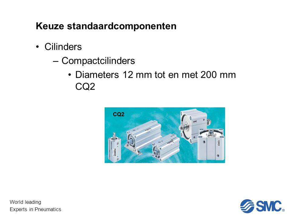 World leading Experts in Pneumatics Keuze standaardcomponenten Cilinders –Compactcilinders Diameters 12 mm tot en met 200 mm CQ2