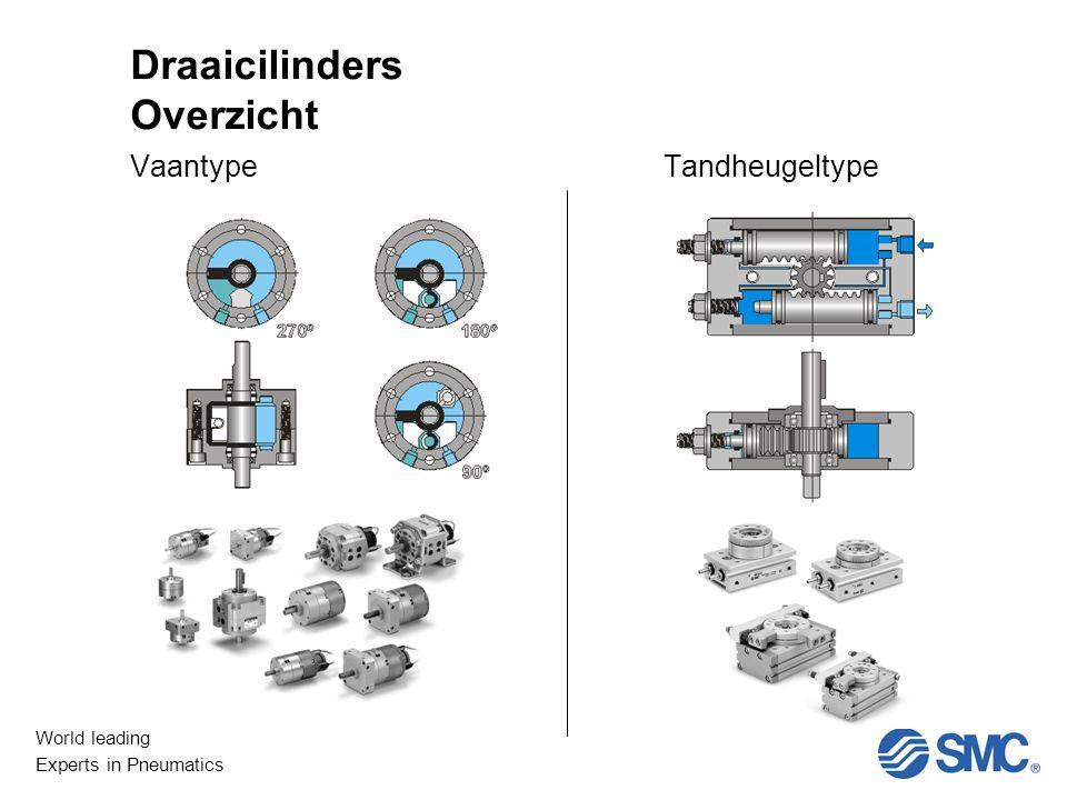 World leading Experts in Pneumatics Niet Lineair Draaicilinders Overzicht VaantypeTandheugeltype