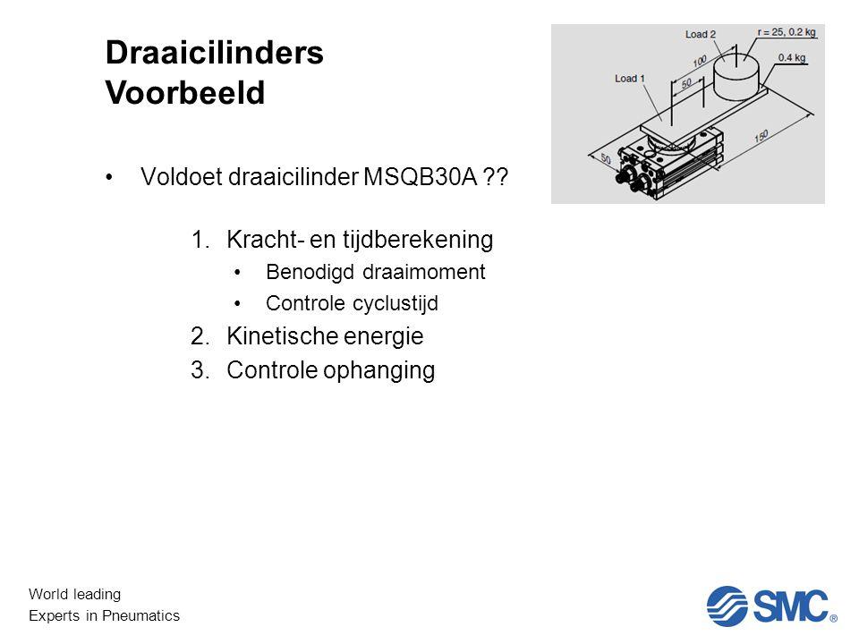 World leading Experts in Pneumatics Niet Lineair Voldoet draaicilinder MSQB30A ?.