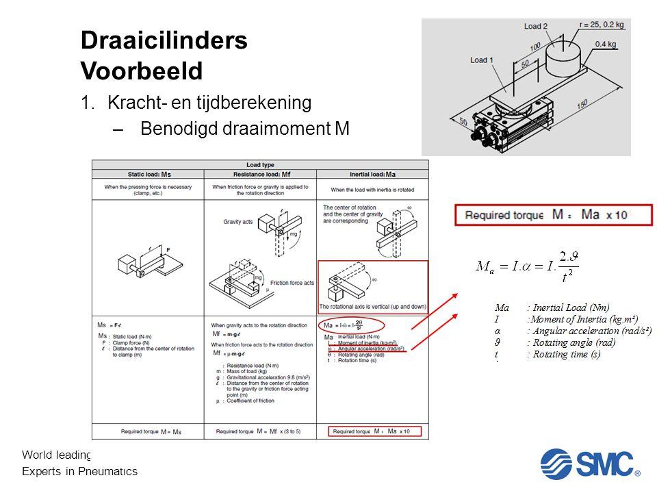 World leading Experts in Pneumatics Niet Lineair 1.Kracht- en tijdberekening –Benodigd draaimoment M Draaicilinders Voorbeeld