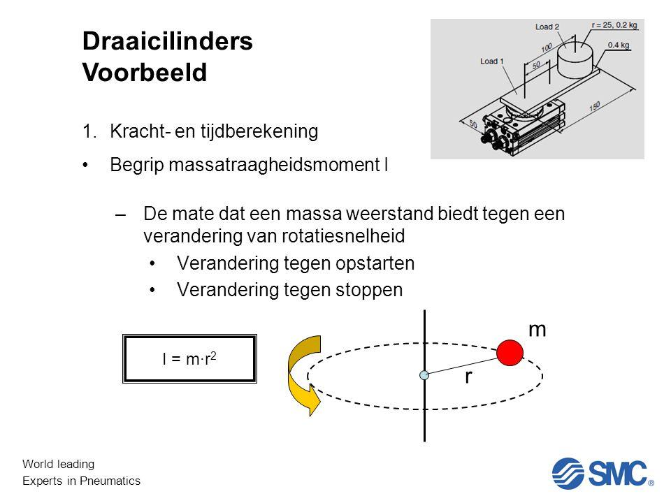 World leading Experts in Pneumatics Niet Lineair 1.Kracht- en tijdberekening Begrip massatraagheidsmoment I –De mate dat een massa weerstand biedt tegen een verandering van rotatiesnelheid Verandering tegen opstarten Verandering tegen stoppen Draaicilinders Voorbeeld I = m·r 2 r m