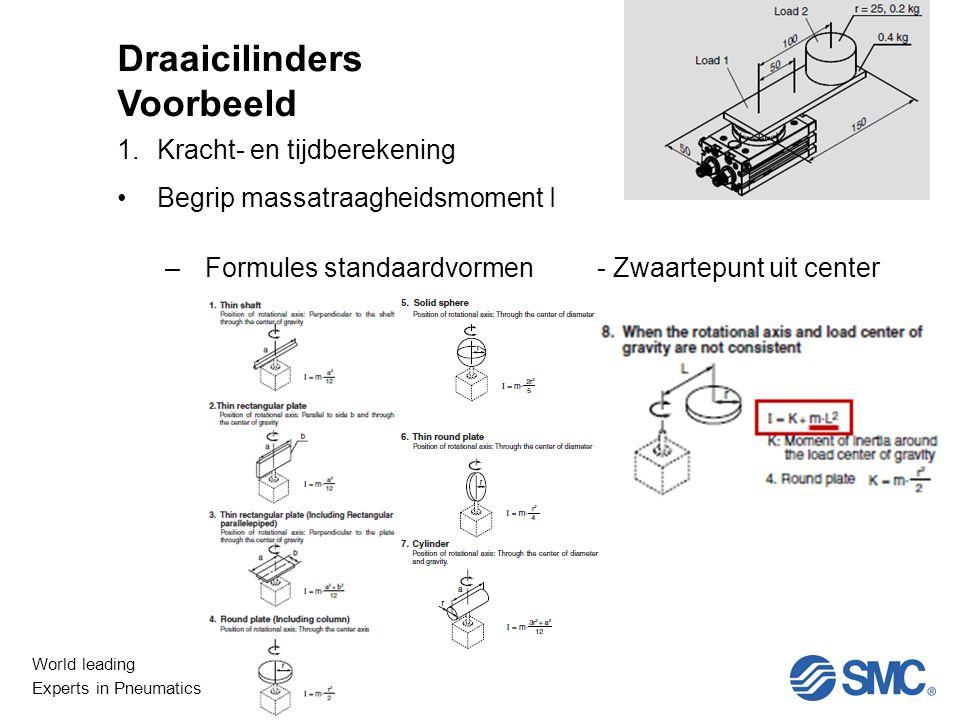 World leading Experts in Pneumatics Niet Lineair 1.Kracht- en tijdberekening Begrip massatraagheidsmoment I –Formules standaardvormen- Zwaartepunt uit center Draaicilinders Voorbeeld