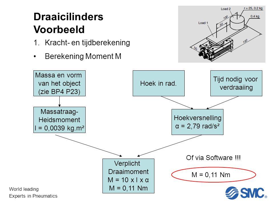 World leading Experts in Pneumatics Niet Lineair 1.Kracht- en tijdberekening Berekening Moment M Draaicilinders Voorbeeld Of via Software !!.