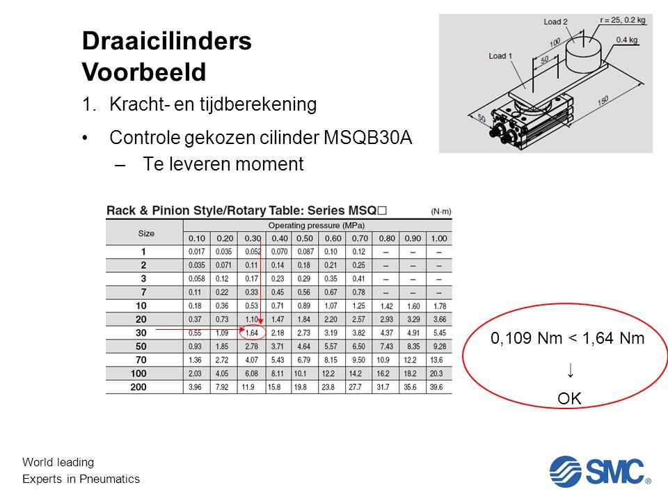 World leading Experts in Pneumatics Niet Lineair 1.Kracht- en tijdberekening Controle gekozen cilinder MSQB30A –Te leveren moment Draaicilinders Voorbeeld 0,109 Nm < 1,64 Nm ↓ OK