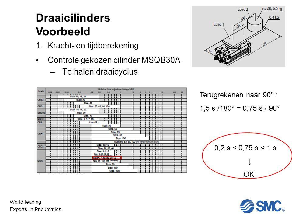 World leading Experts in Pneumatics Niet Lineair 1.Kracht- en tijdberekening Controle gekozen cilinder MSQB30A –Te halen draaicyclus Draaicilinders Voorbeeld 0,2 s < 0,75 s < 1 s ↓ OK Terugrekenen naar 90° : 1,5 s /180° = 0,75 s / 90°