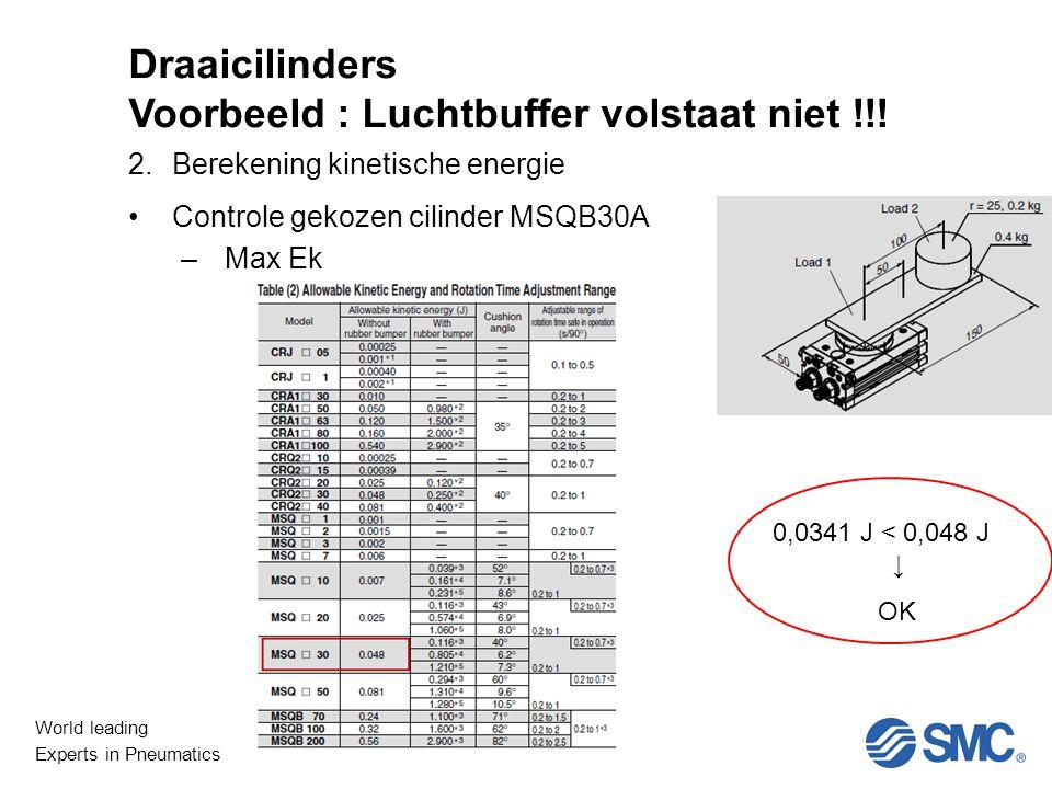 World leading Experts in Pneumatics Niet Lineair 2.Berekening kinetische energie Controle gekozen cilinder MSQB30A –Max Ek Draaicilinders Voorbeeld : Luchtbuffer volstaat niet !!.
