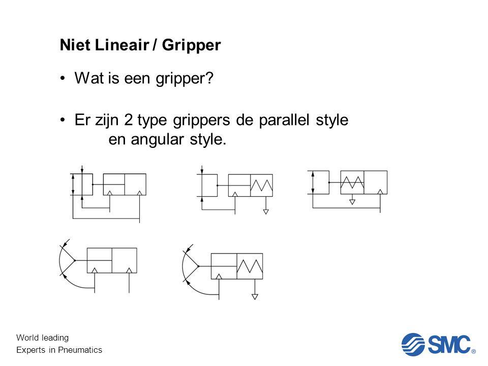 World leading Experts in Pneumatics Niet Lineair Niet Lineair / Gripper Wat is een gripper.