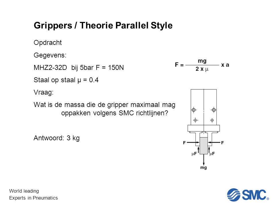 World leading Experts in Pneumatics Niet Lineair Grippers / Theorie Parallel Style Opdracht Gegevens: MHZ2-32D bij 5bar F = 150N Staal op staal µ = 0.