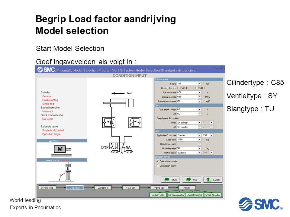 World leading Experts in Pneumatics Niet Lineair 2.Berekening kinetische energie Controle gekozen cilinder MSQB30A –Max Ek Draaicilinders Voorbeeld 0,0341 J < 0,048 J ↓ OK