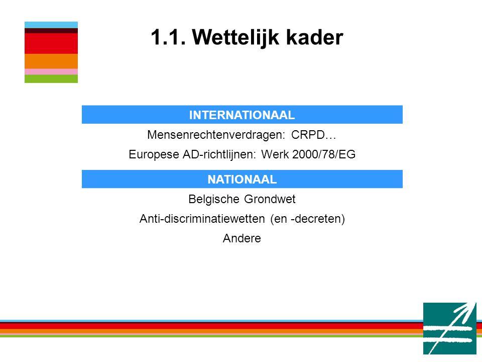 1.1. Wettelijk kader INTERNATIONAAL Mensenrechtenverdragen: CRPD… Europese AD-richtlijnen: Werk 2000/78/EG NATIONAAL Belgische Grondwet Anti-discrimin