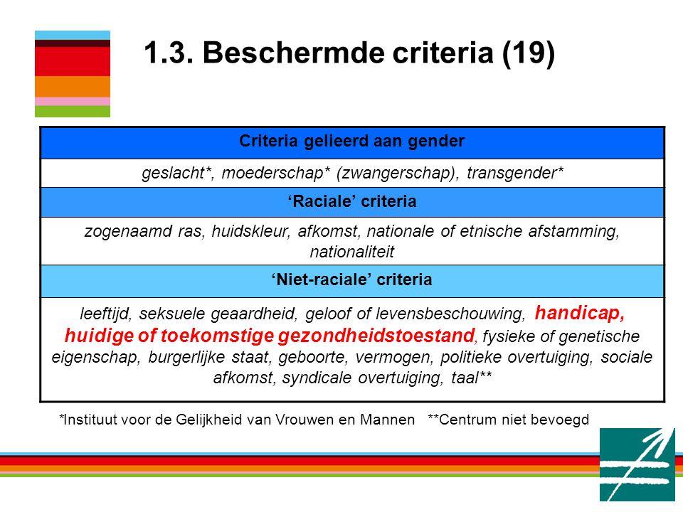 1.3. Beschermde criteria (19) Criteria gelieerd aan gender geslacht*, moederschap* (zwangerschap), transgender* 'Raciale' criteria zogenaamd ras, huid
