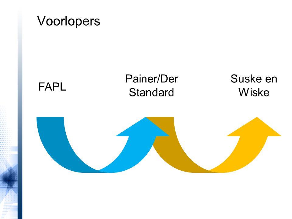 FAPL Painer/Der Standard Suske en Wiske Voorlopers