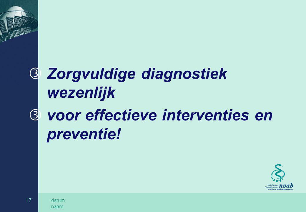 datum naam 17 ƒ Zorgvuldige diagnostiek wezenlijk ƒ voor effectieve interventies en preventie!