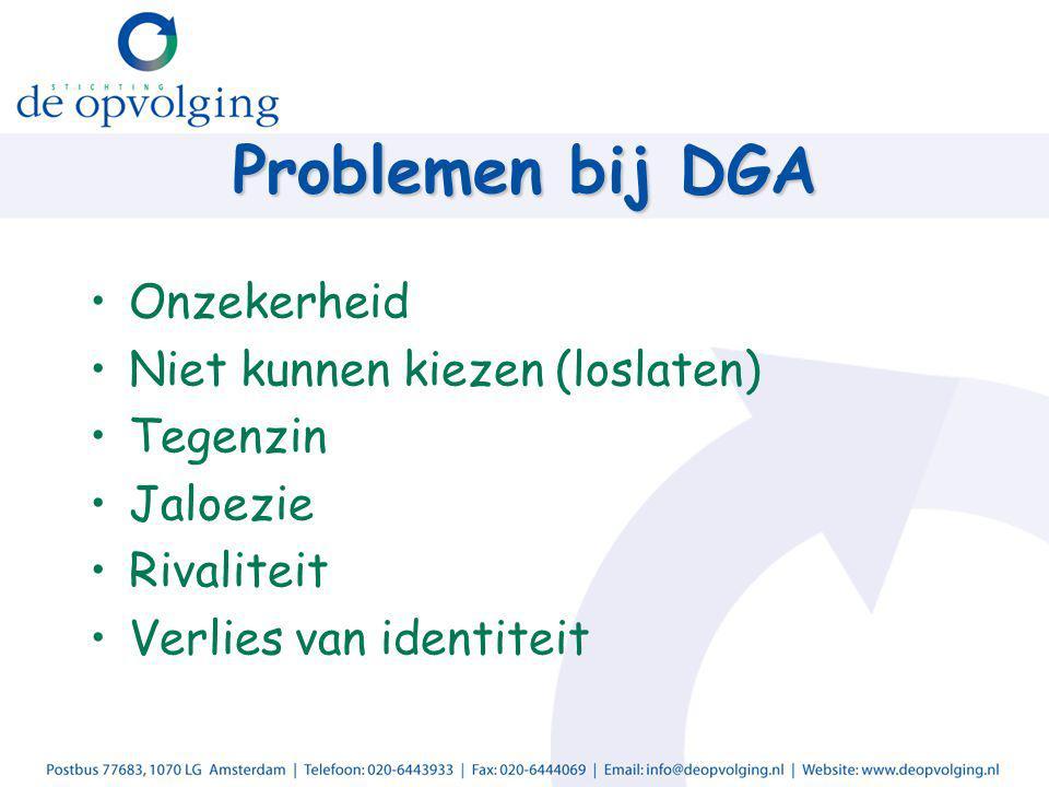 Problemen bij DGA Onzekerheid Niet kunnen kiezen (loslaten) Tegenzin Jaloezie Rivaliteit Verlies van identiteit
