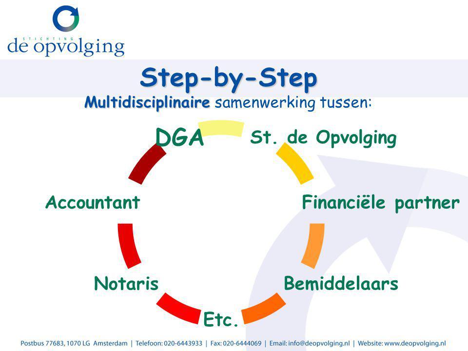Step-by-Step Multidisciplinaire Step-by-Step Multidisciplinaire samenwerking tussen: St. de Opvolging Financiële partner Bemiddelaars Etc. Notaris Acc