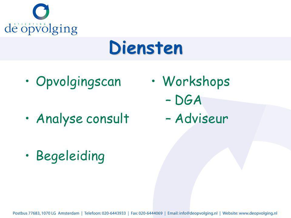 Diensten Opvolgingscan Analyse consult Begeleiding Workshops –DGA –Adviseur