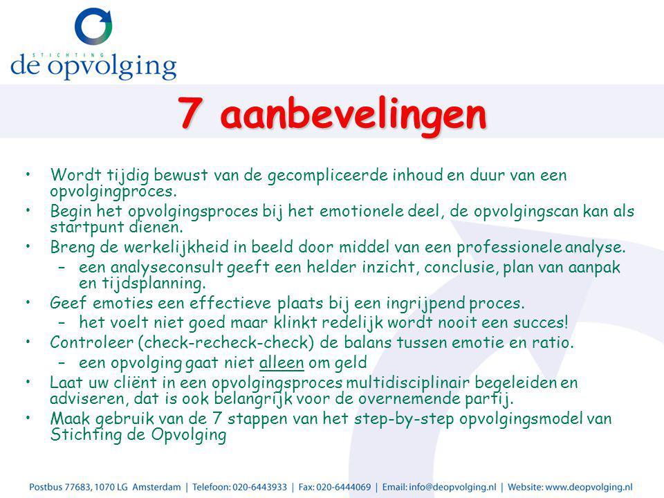7 aanbevelingen Wordt tijdig bewust van de gecompliceerde inhoud en duur van een opvolgingproces.