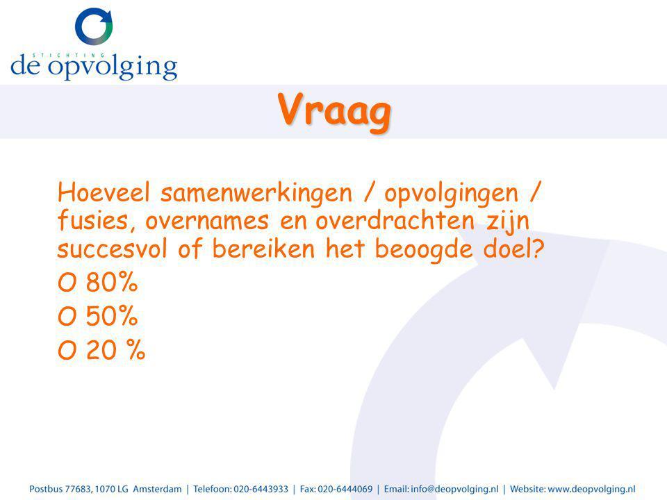 Vraag Hoeveel samenwerkingen / opvolgingen / fusies, overnames en overdrachten zijn succesvol of bereiken het beoogde doel? O 80% O 50% O 20 %