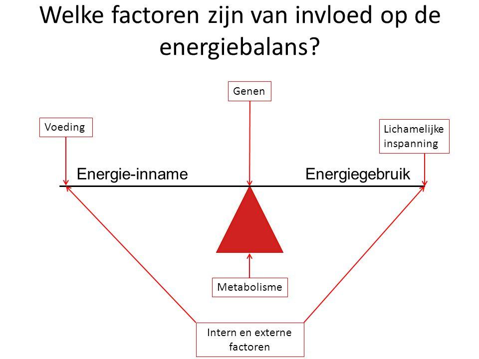 Welke factoren zijn van invloed op de energiebalans? Voeding Genen Lichamelijke inspanning Metabolisme Intern en externe factoren Energie-innameEnergi