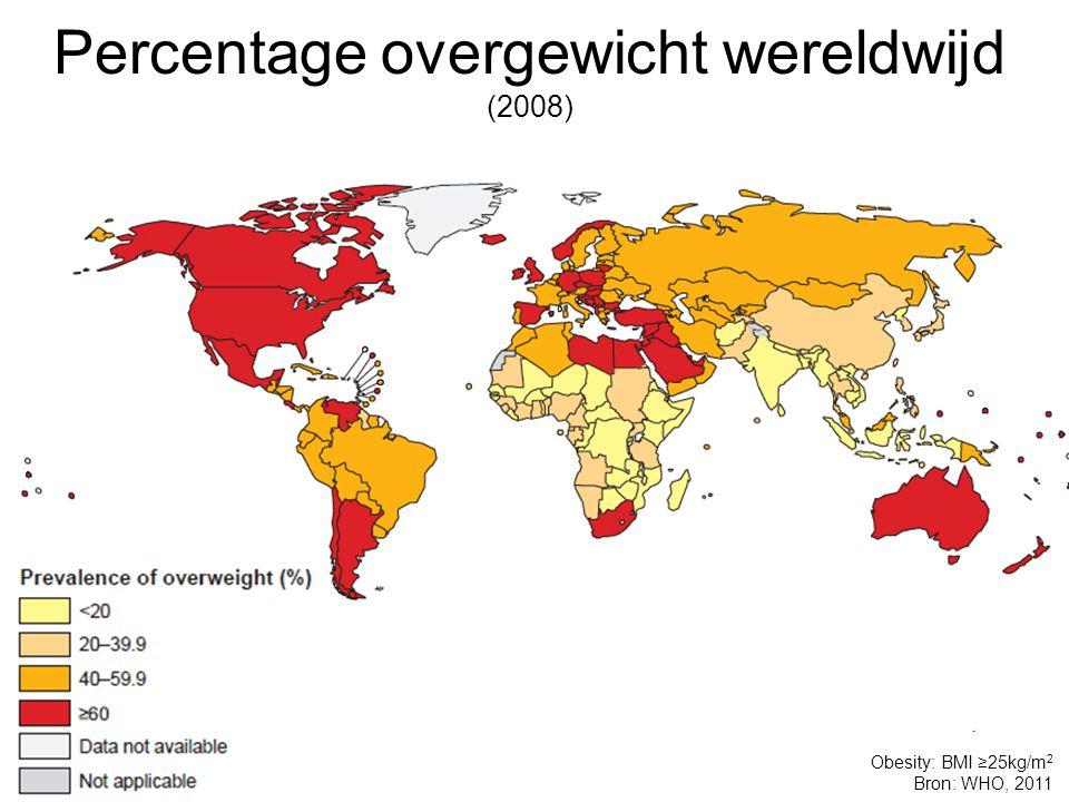 Obesity: BMI ≥25kg/m 2 Bron: WHO, 2011 Percentage overgewicht wereldwijd (2008)