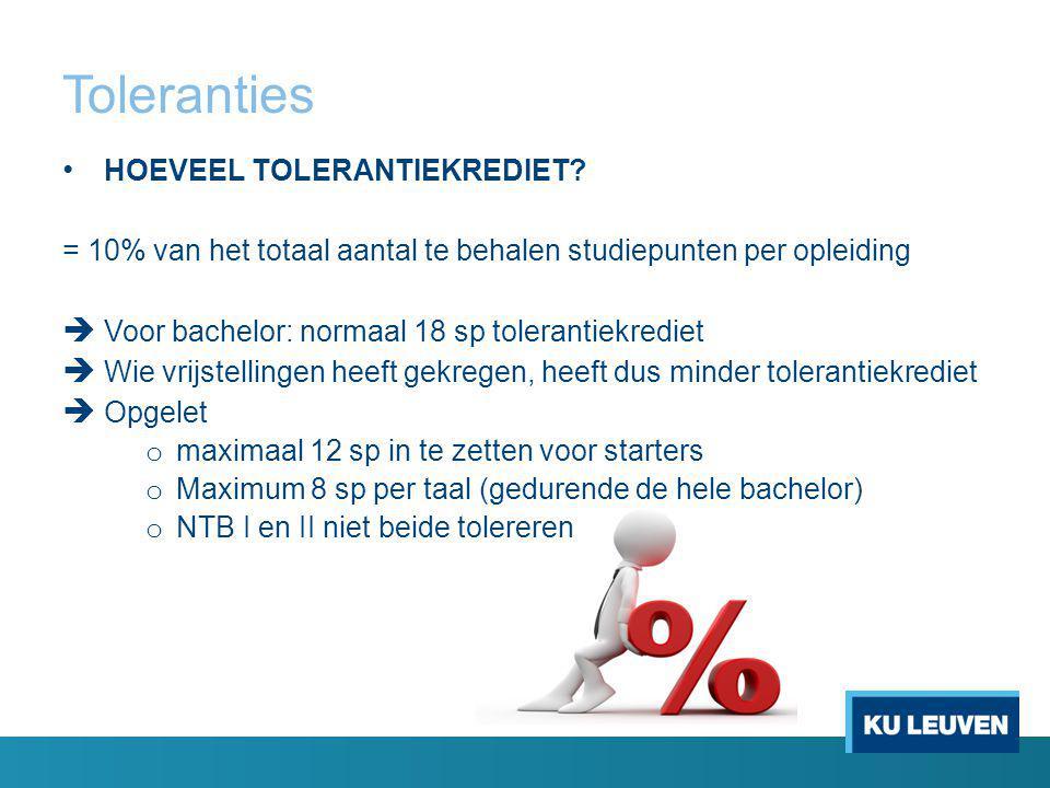 Toleranties HOEVEEL TOLERANTIEKREDIET.