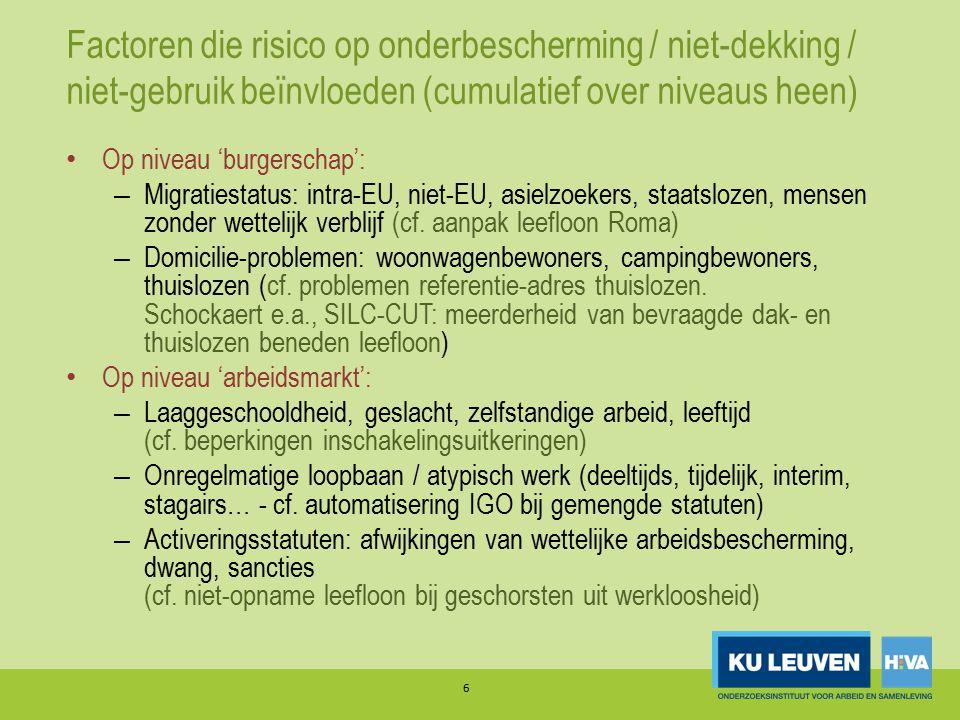 Factoren die risico op onderbescherming / niet-dekking / niet-gebruik beïnvloeden (cumulatief over niveaus heen) Op niveau 'burgerschap': – Migratiestatus: intra-EU, niet-EU, asielzoekers, staatslozen, mensen zonder wettelijk verblijf (cf.