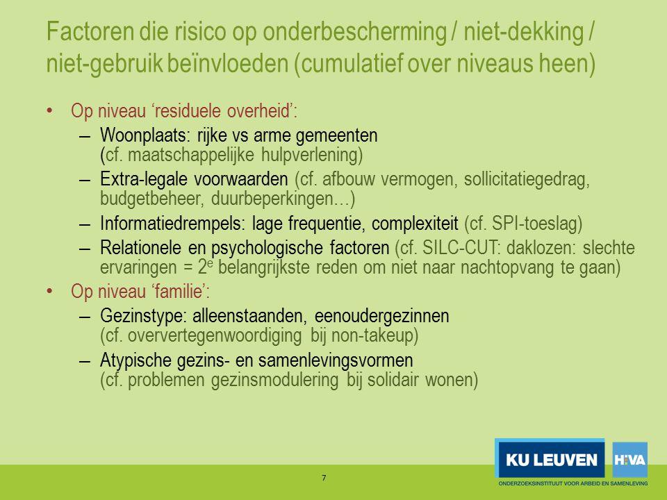 Factoren die risico op onderbescherming / niet-dekking / niet-gebruik beïnvloeden (cumulatief over niveaus heen) Op niveau 'residuele overheid': – Woonplaats: rijke vs arme gemeenten (cf.